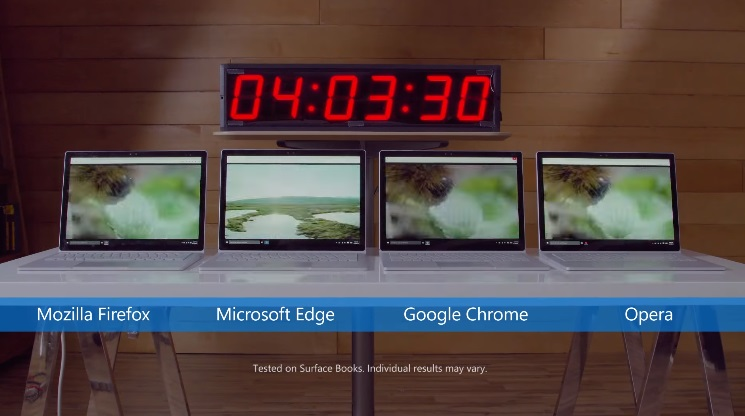 Teste da Microsoft