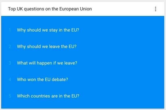 Google Trends do Reino Unido