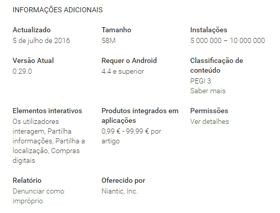 Dados do Pokémon go na Google Play