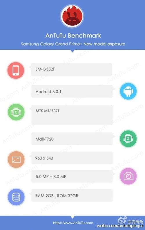 teste do antutu ao novo smartphone