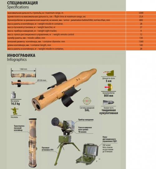 صواريخ R-2 673blog1317385451