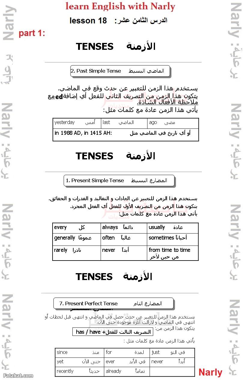 كورس المبتدئات في اللغة الإنجليزية 14187397378495