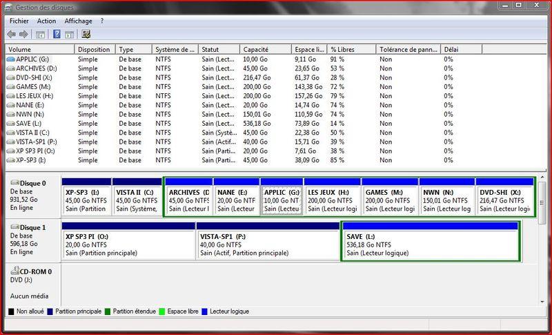[DOSSIER] Logiciels pour la gestion des disques durs Partvista
