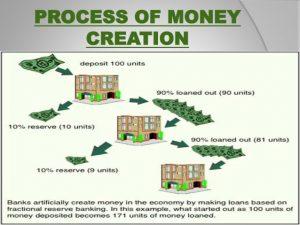 Питер Мейер – Свободная рыночная экономика 16/10/2018 Money-creation-fractional-reserve-lending-300x225