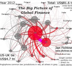 Питер Мейер - Фальшивая Экономика 16/04/2019  Understanding-the-bigger-picture-300x277