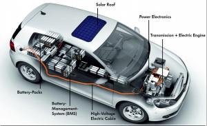 Питер Мейер - Электромобили экологически хуже дизельных двигателей 7/05/2019  EV-a-scam-300x183