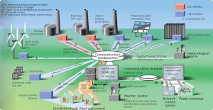 Питер Мейер - Экономика сегодня и завтра 22/05/2019 Energy-controls-everything-300x155