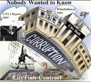 Питер Мейер - Экономика сегодня и завтра 22/05/2019 Rothschild-Cabal-banking-system-300x270
