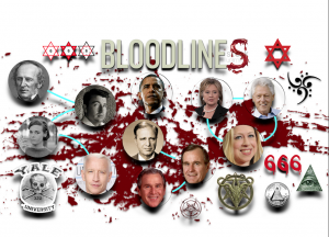 Питер Мейер - Спрут Глубинного Государства Bloodline-Families-300x216