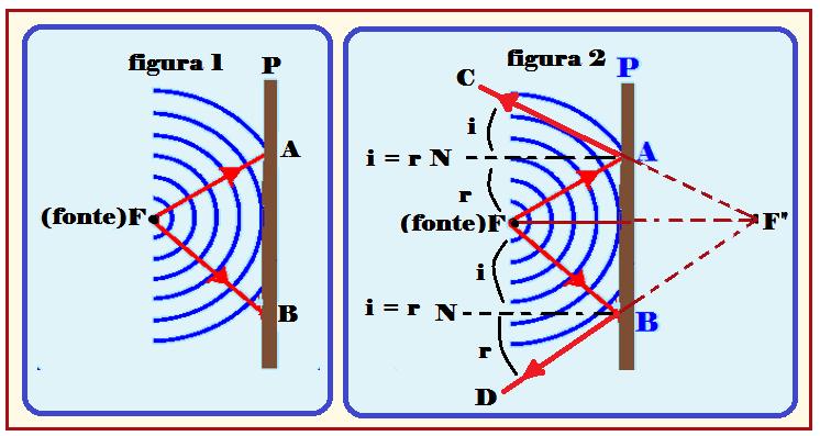 Como o som interage com a matéria I_3e8ee6ce0fe36358_html_ac9b3792