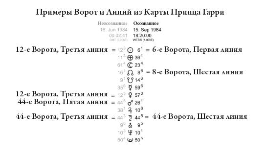 """Дизайн Человека"" Четан Паркин - Страница 2 I_105"