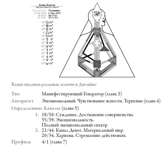 """Дизайн Человека"" Четан Паркин - Страница 2 I_111"