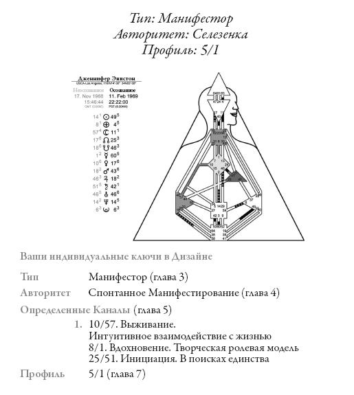 """Дизайн Человека"" Четан Паркин - Страница 2 I_112"