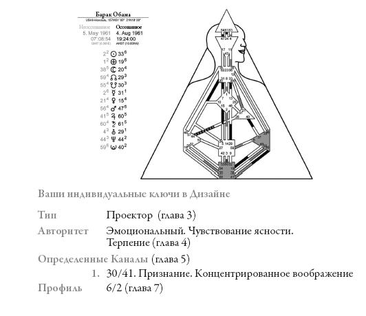 """Дизайн Человека"" Четан Паркин - Страница 2 I_116"