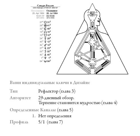 """Дизайн Человека"" Четан Паркин - Страница 2 I_118"
