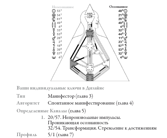 """Дизайн Человека"" Четан Паркин - Страница 2 I_119"