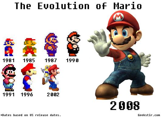 El paso del tiempo - Página 2 The-evolution-of-mario-1981-king-kong-1985-super-m1