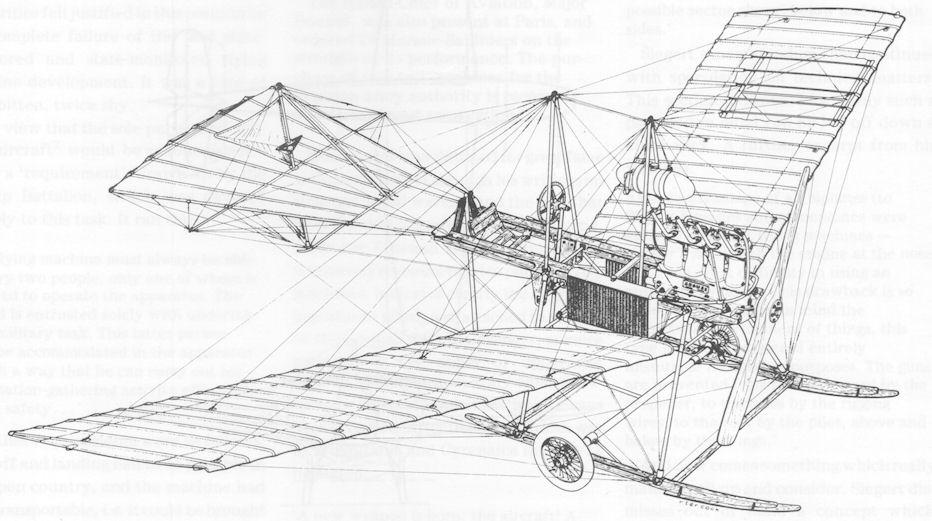 Spin - Fokker Spin III au 1/72ème (scratch) Terminé 11-1