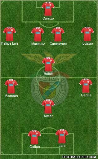 Formacion Benfica 28553_Sport_Lisboa_e_Benfica_-_SAD