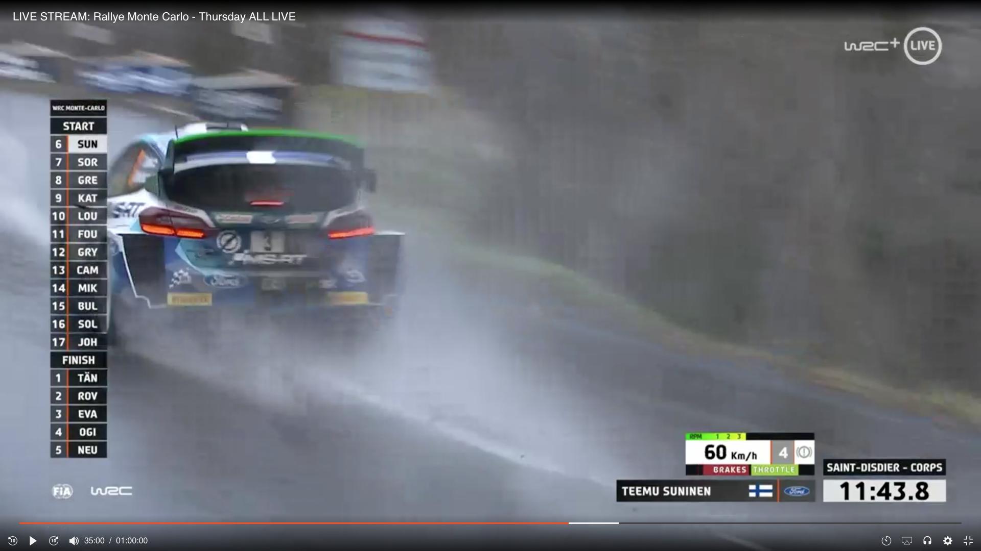 WRC: 89º Rallye Automobile de Monte-Carlo [18-24 Enero] - Página 5 Post-1072-0-01704800-1611244876