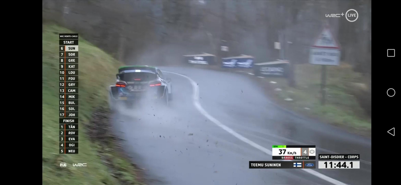 WRC: 89º Rallye Automobile de Monte-Carlo [18-24 Enero] - Página 5 Post-1272-0-43015300-1611245557