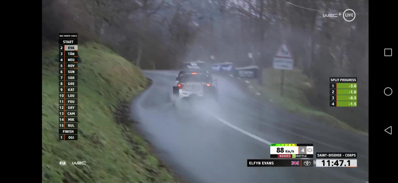 WRC: 89º Rallye Automobile de Monte-Carlo [18-24 Enero] - Página 5 Post-1272-0-80325200-1611245532