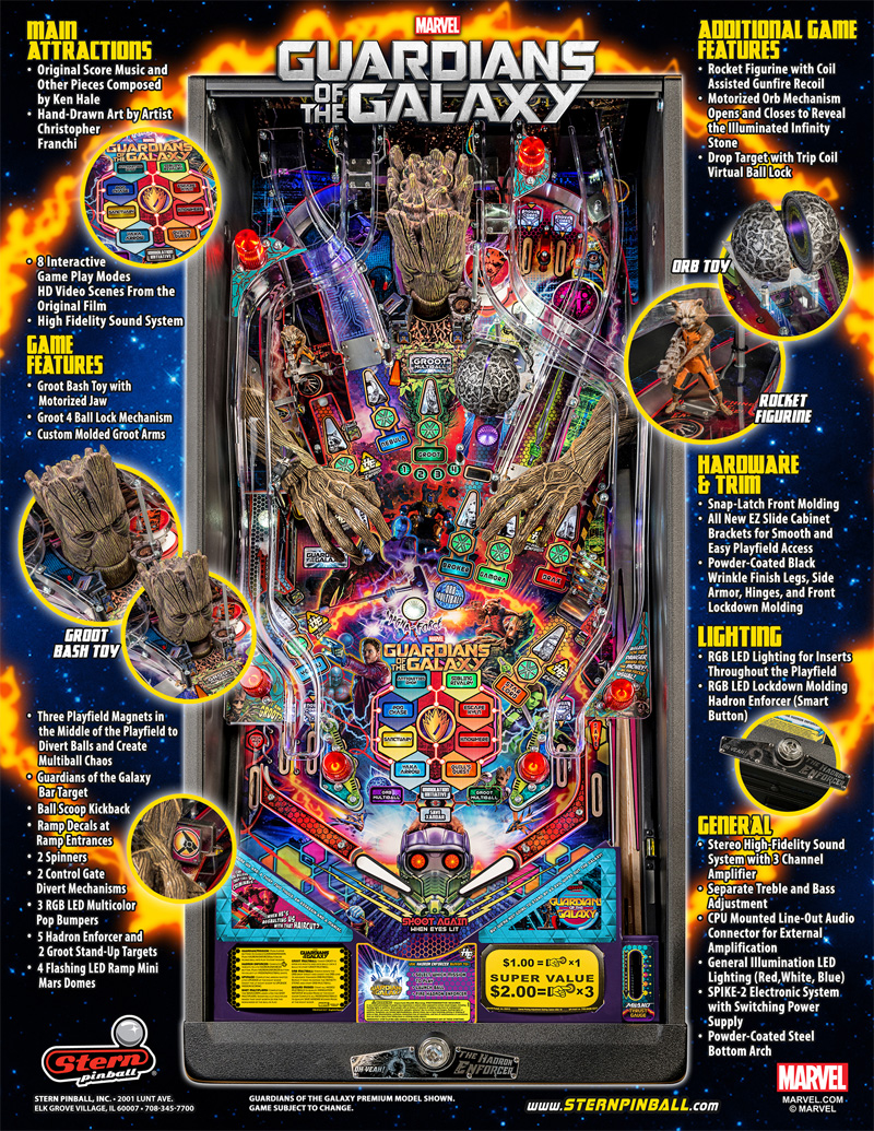 [Pinball] Guardians of the Galaxy Gog_09