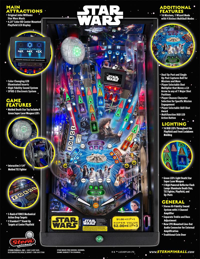 [Pinball] Star Wars Pinsw_14