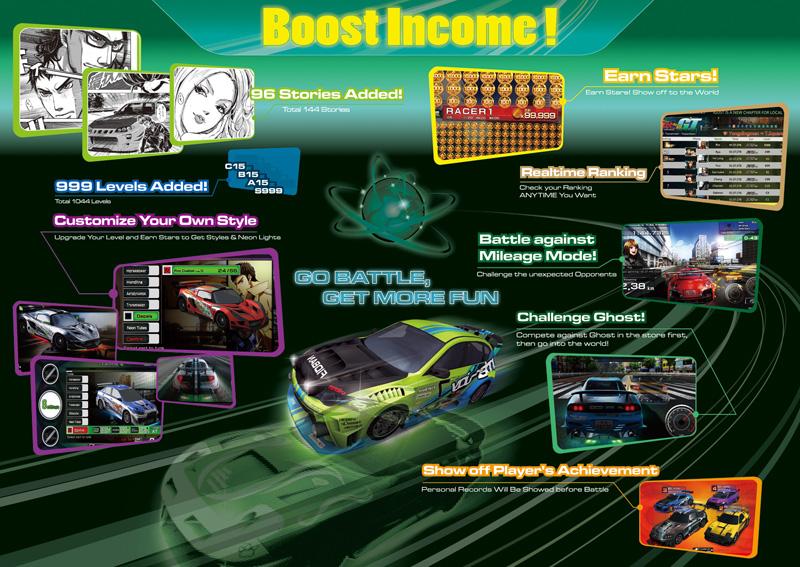 Fast Beat Loop Racer GT Fblrgt_03