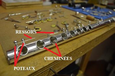 Atelier technique : mécanisme et entretien d'une flûte traversière Anatomie-flute