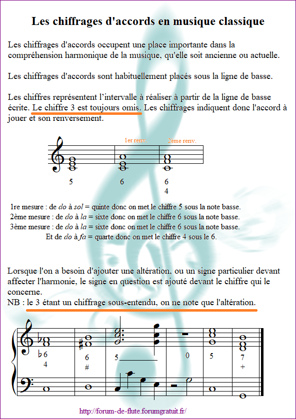 Le chiffrage d'accords Chiffrage-accords1
