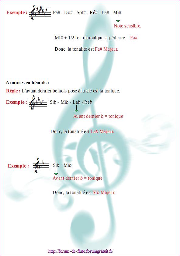 5) ENCHAINEMENT DES GAMMES Enchainement-des-gammes2
