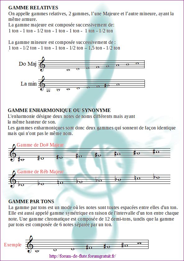 6) LES DIFFÉRENTES GAMMES Gamme2