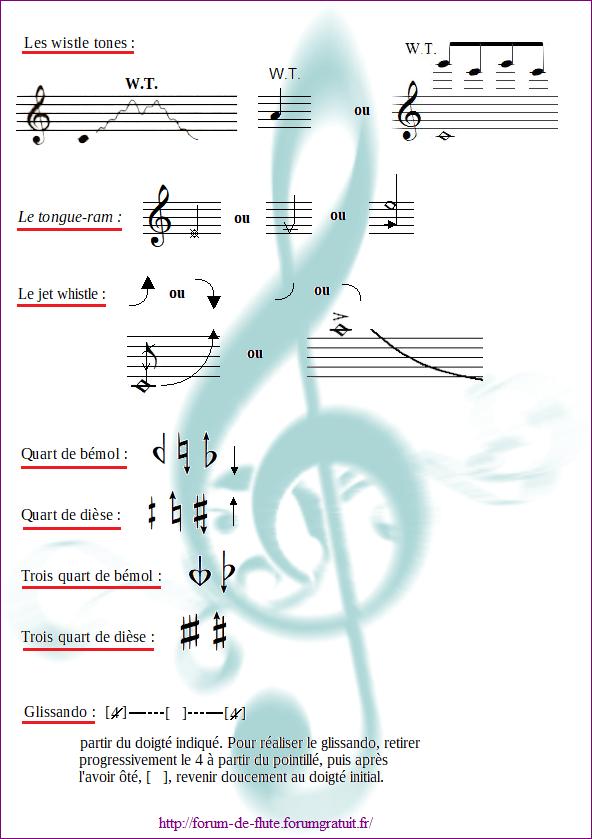 5) NOUVELLES NOTATIONS POUR TECHNIQUE ÉTENDUES Notations-nouvelles-pour-flute-etendues4