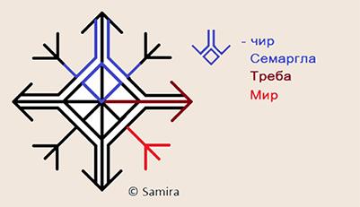 Став-защита «Огненный щит Семаргла» 150450537364214733