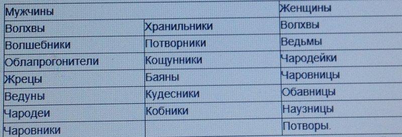 Статус жреческого сословия Древней Руси 154133277806181468