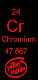 Split topic: Kuvioteräksestä Chromium_152
