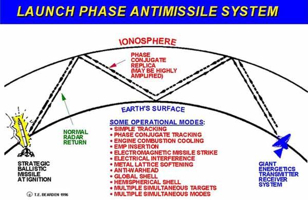 Ruski strategiski nuklearni potencijal 11692_2136967113_ABMdef2sm