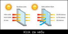SUNPROTECT - zastitne folije 1_tmb_73156065_images.03%20veca