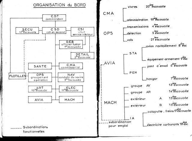Le porte-avions CLEMENCEAU - Page 2 03.274