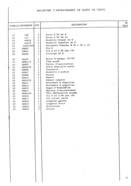 2000 - Barre de coupe sur Staub 2000 27.192