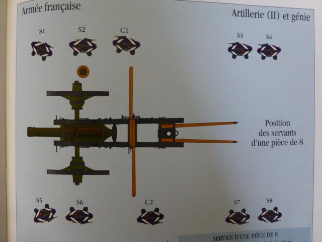 Fonctionnement d'une batterie de 8 française 26.25