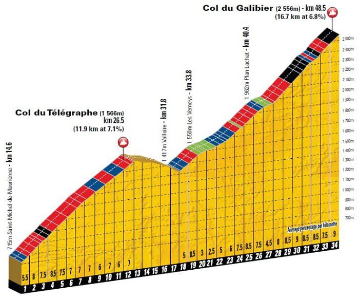 Previo: Vuelta a Colombia 2017. 265605A9452C5587BA582D5587B74A