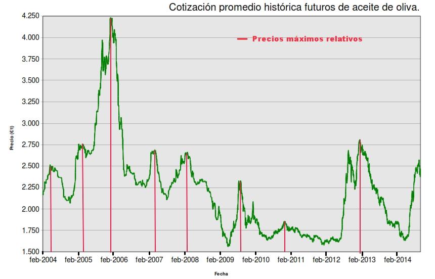 El mercado: CAMPAÑA 14/15 - Página 16 0b3db9ea1b3dec10b021ef7c30b332ceo