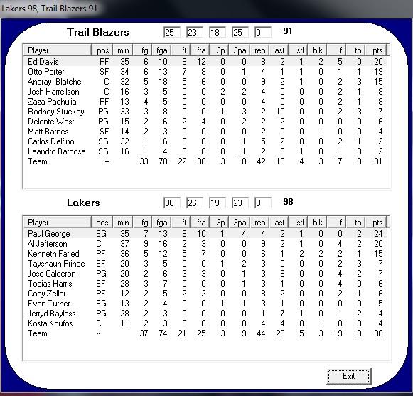 Portland Trail Blazers - Los Angeles Lakers (Día 7) 116e47298c676e2ad08d4f735556bbbdo