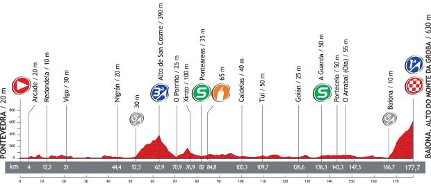 Vuelta a España 2013 210419235892ee2ddc8b01c1541bcf3fo
