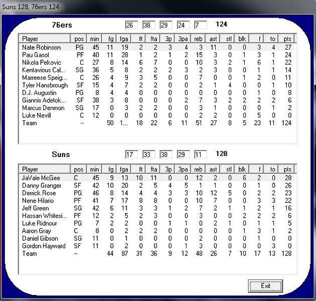 Philadelphia 76ers - Phoenix Suns (2º día) 27856783bc3cbd461379587db33e744co