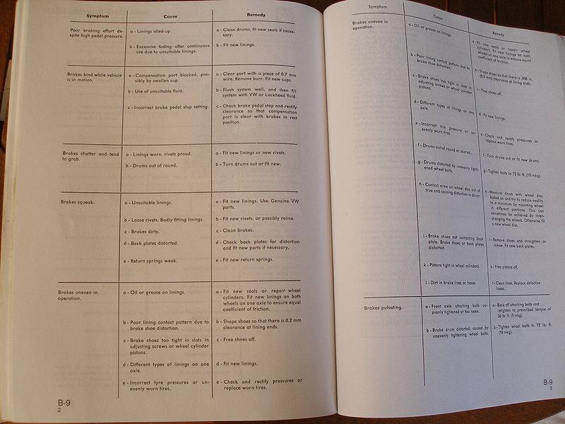 Vendo workshop manual de Volkswagen  2dc78fa52f34189ee3b354faccf65e7eo