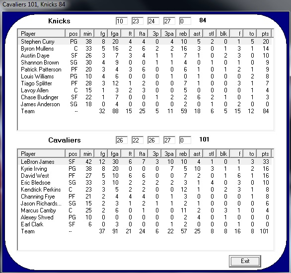 Cleveland Cavaliers - New York Knicks día 7 2e3a2e7f46dc1ff5a015bcee392148e1o