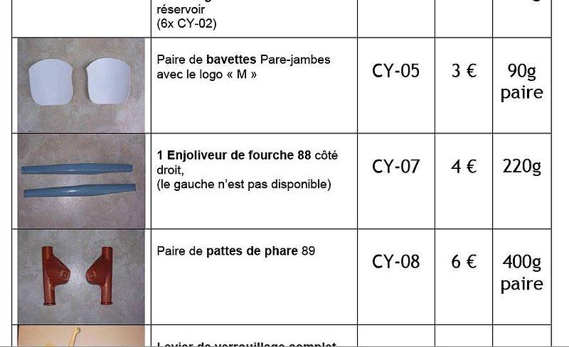 Compro anclajes y plásticos para perneras 2f053d65c044531a5923825c29364da3o